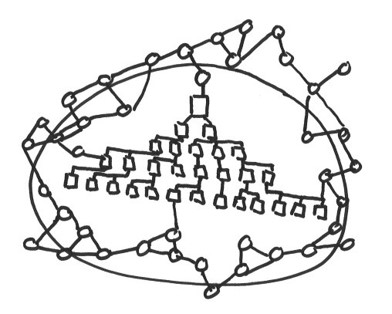 Hierarchies and networks